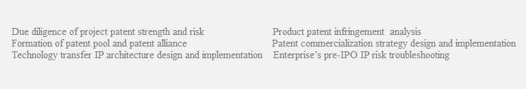 Core businesses of high-value patent commercialization comprise